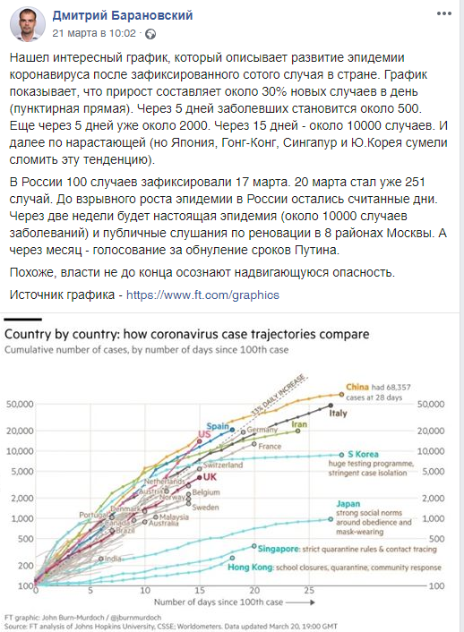 Фото: скриншот публикации пользователя Дмитрия Барановского, Facebook