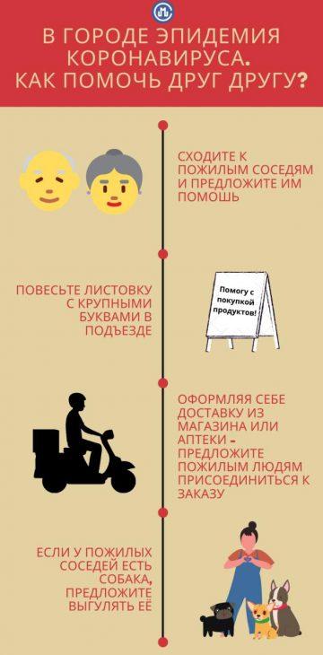 Инфографика коронавирус взаимопомощь