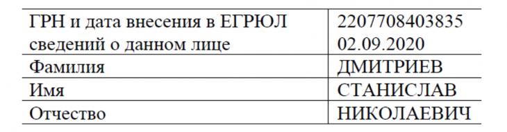 Скриншот сайта egrul.nalog.ru